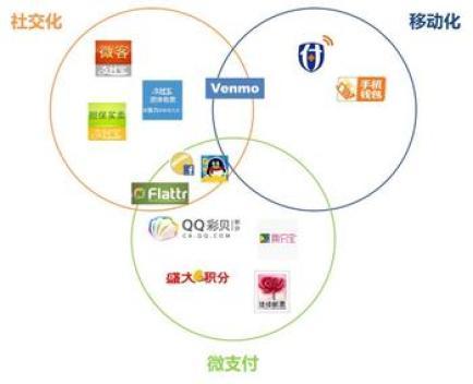 圖片來源:中國製造網