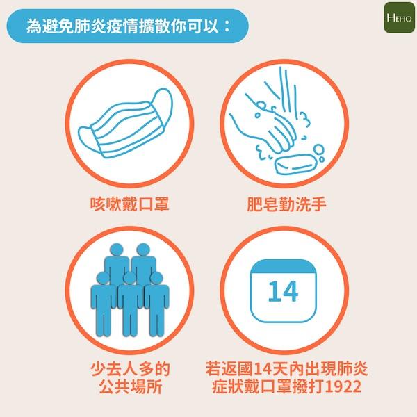 新冠病毒疫情擴散,民眾須適當保護與應對。 圖片來源:HeHo