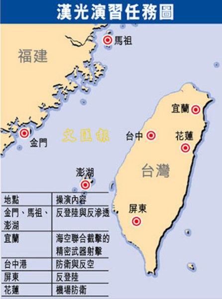 台澎金馬的離外島戰略,須隨中共軍事進展而調整。 圖片來源:中評社