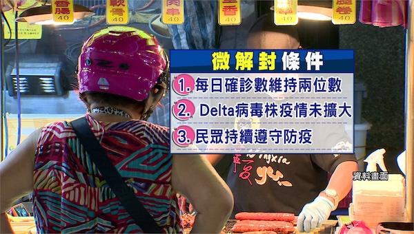 台灣疫情是否有望微解封? 圖片來源:台視