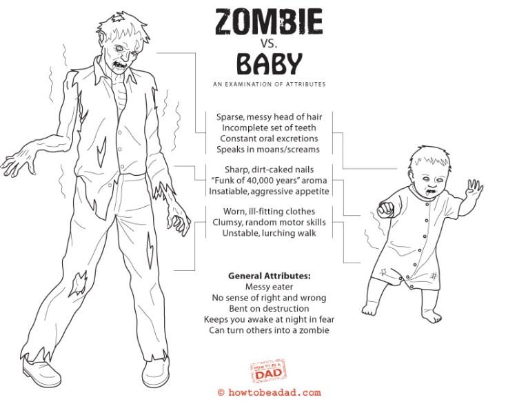 Zombie vs. Baby - die Ähnlichkeiten sind eigentlich so naheliegend.