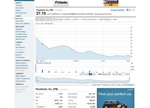 Facebook 株価チャート