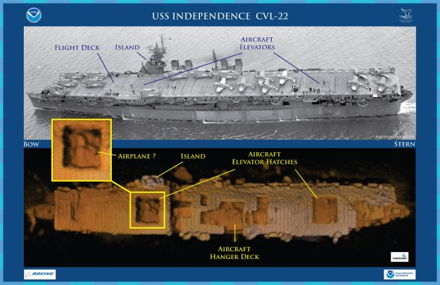 Features on an historic photo of USS Independence CVL 22 are captured in a three-dimensional (3D) low-resolution sonar image of the shipwreck in Monterey Bay National Marine Sanctuary. The Coda Octopus Echoscope 3D sonar, integrated on the Boeing Autonomous Underwater Vehicle (AUV) Echo Ranger, imaged the shipwreck during the first maritime archaeological survey. NOAA image.