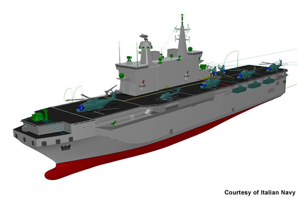 An artist's concept of a future Italian LHD. Italian Navy Image