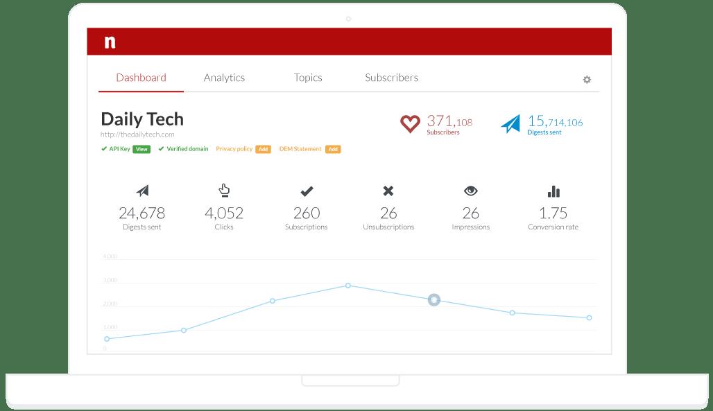 News@me App Dashboard