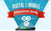 SME digital study
