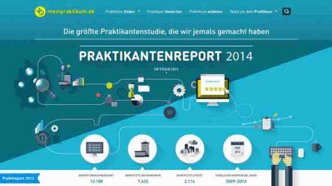 Bildschirmansicht der Internetseite www.meinpraktikum.de