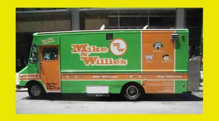 Mike N Willies