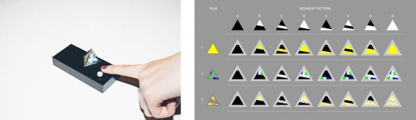 専用機器の上に乗せてボタンを押す(左)だけで書き換えられる、デザインパターンの一例(右)