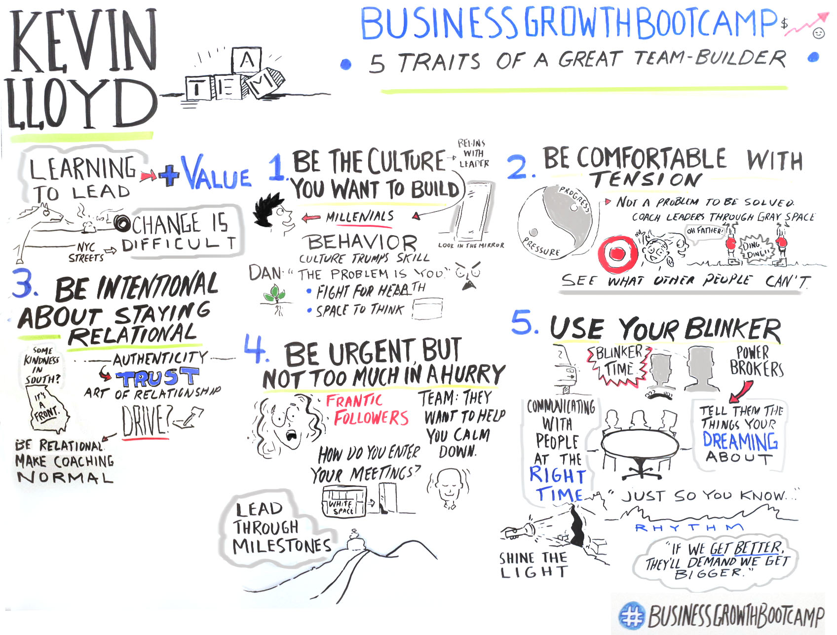 Kevin Lloyd - Business Growth Bootcamp