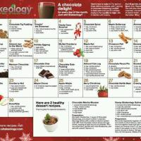 30 Day Shakeology Holiday Calendar