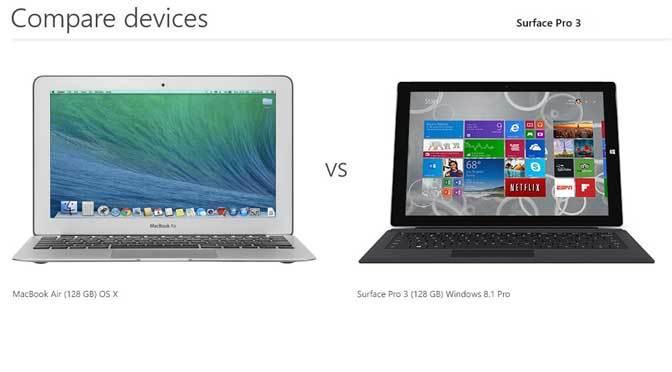 MacBook Air versus Surface Pro 3