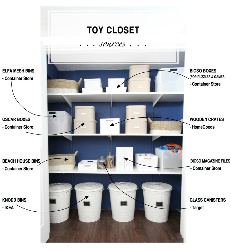 toy closet sources