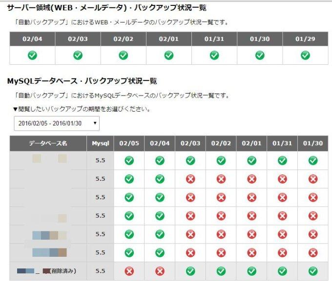 xserver_backup_status