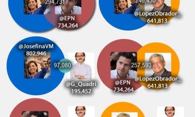 infografiacandidatos2012mexico
