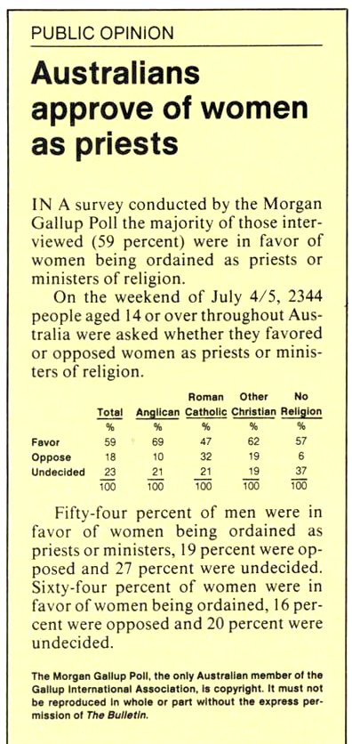 women-priests-poll