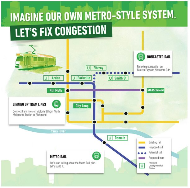 Greens vision for public transport upgrade in Melbourne