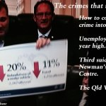 Crimes that matter – The Qld Weekly #qldpol: @Qldaah