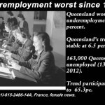 Feb 2015 – Qld female underemployment worst since 1978, #qldpol: @Qldaah