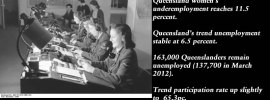 Female underemployment worst since 1978.