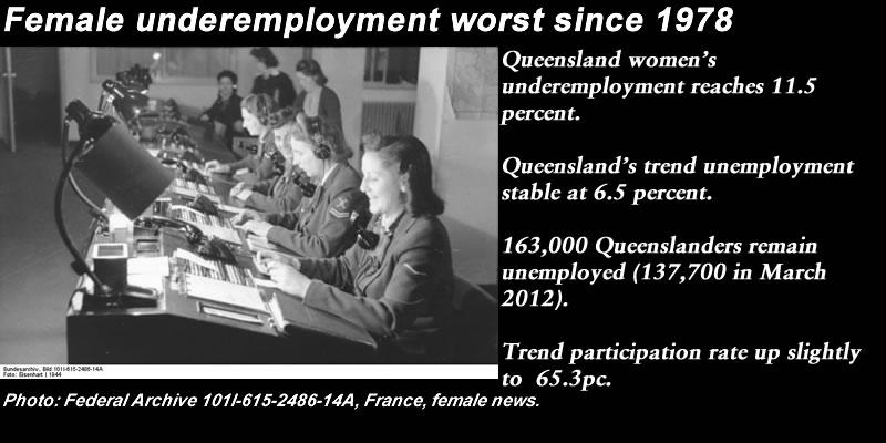 Feb 2015 – Qld female underemployment worst since 1978, #qldpol: @Qldaah