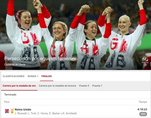 Atletas de Gran Bretaña ganadoras del Oro