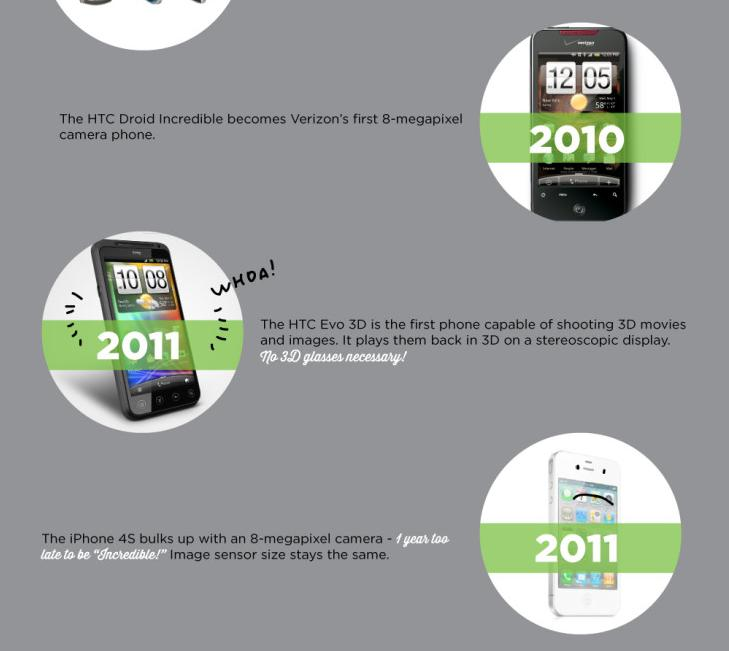 HTC released a 'Comedic' Infograph disses the Nokia 808 ...