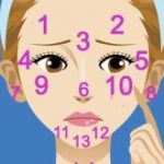 Acne Face Map – Face Mapping Acne, What Your Acne Telling You?