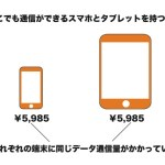 smafo_tablet_double_billing.jpg