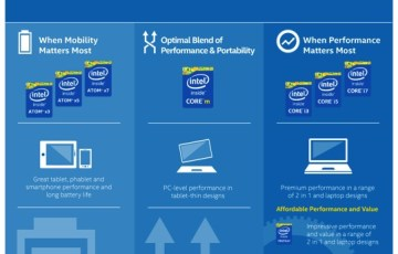 Intel_Atom_infographic_v6-01.jpg