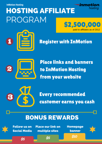 InMotion Hosting affiliate poster 2