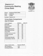Police Stats January 2012
