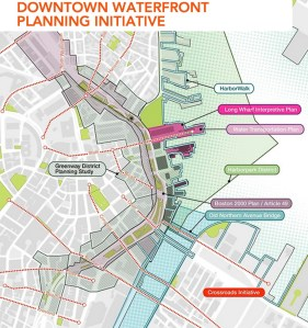Downtown Waterfront Planning Initiative
