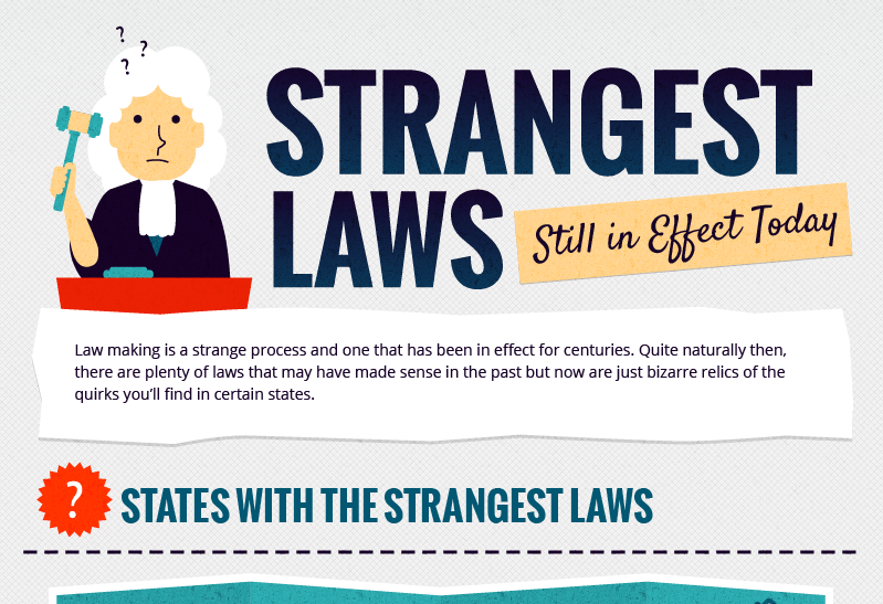 stranges-laws-still-in-effect-today_526175b1cdb67