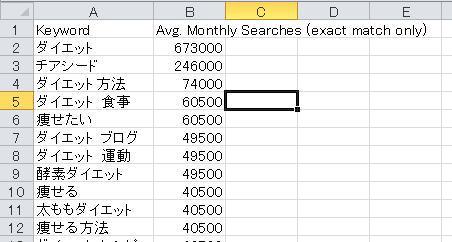 キーワードプランナーダウンロードデータ