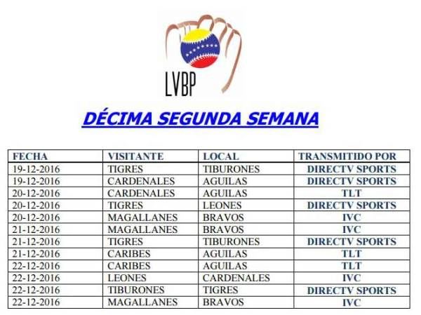 Décima segunda semana Copa LVBP | Imagen: NotiTotal