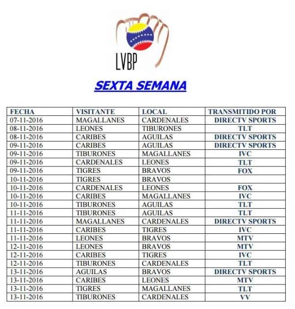 Sexta semana Copa LVBP | Imagen: NotiTotal
