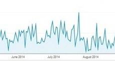 Cara Meningkatkan Pengunjung Blog Featured
