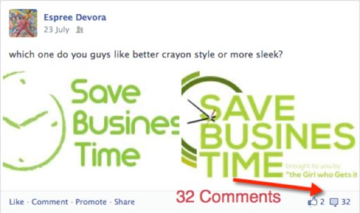 save business time
