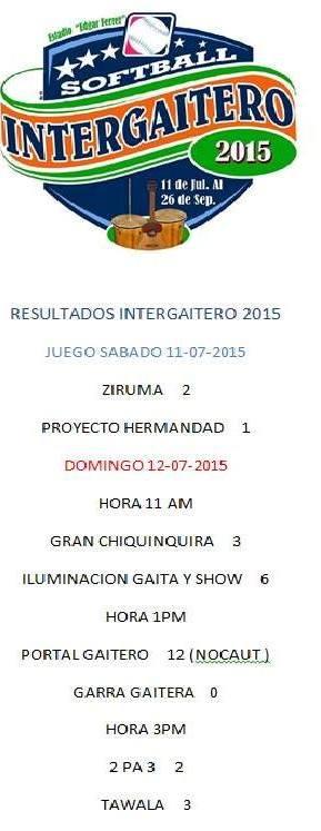 Intergaitero2015