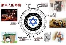 以色列人的三大節期:耶和華上帝的PPT :逾越節 Passover, 五旬節 Pentecost, 住棚節 Tabernacles (何治平牧師證道)