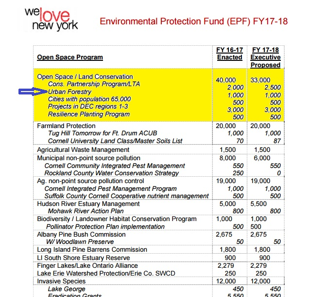 EPF chart