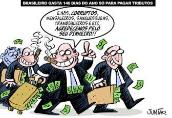 Lista dos Corruptos