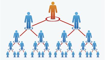 Comment fonctionne un système binaire MLM ?
