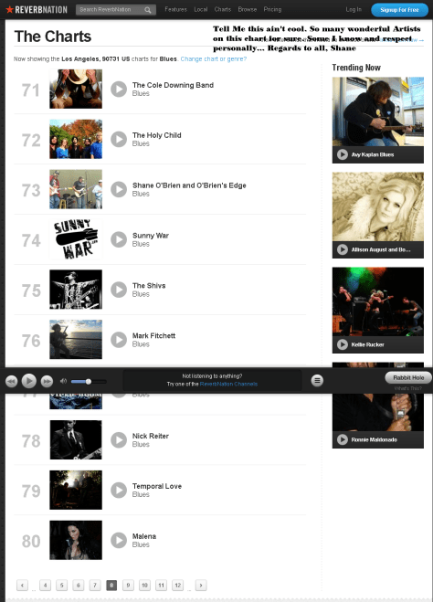 """Blues Chart for Los Angeles at ReverbNation.com"""