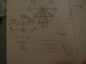 oroboro body spell map occult triangle lab