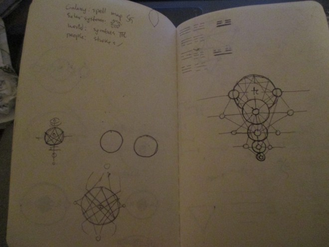 Occult Triangle Lab Notes