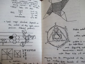 occult triangle lab sketches