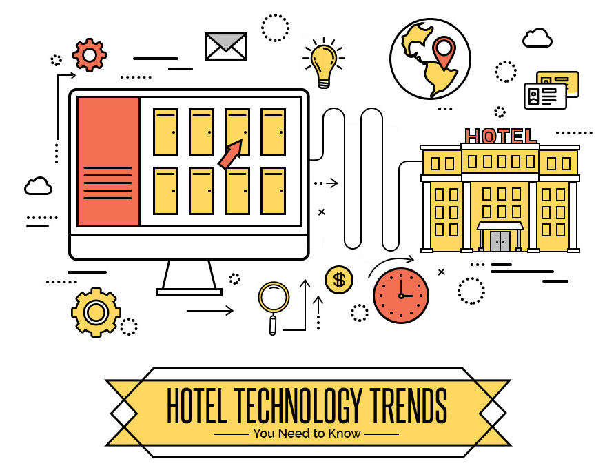 Technology and the Hotel Industry