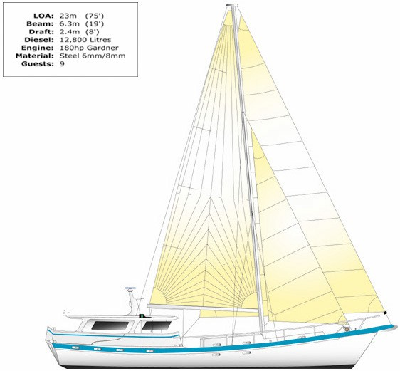 australis expedition support yacht